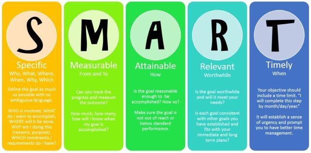 smart-goals1-1.jpg